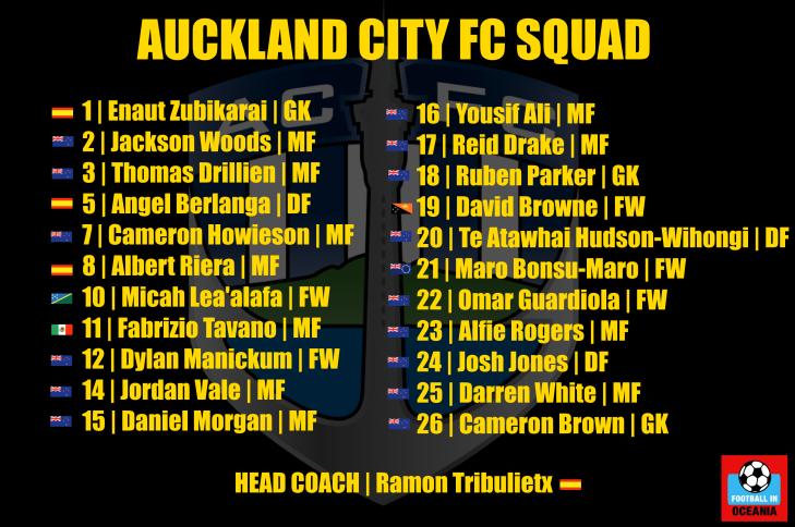 Auckland squad