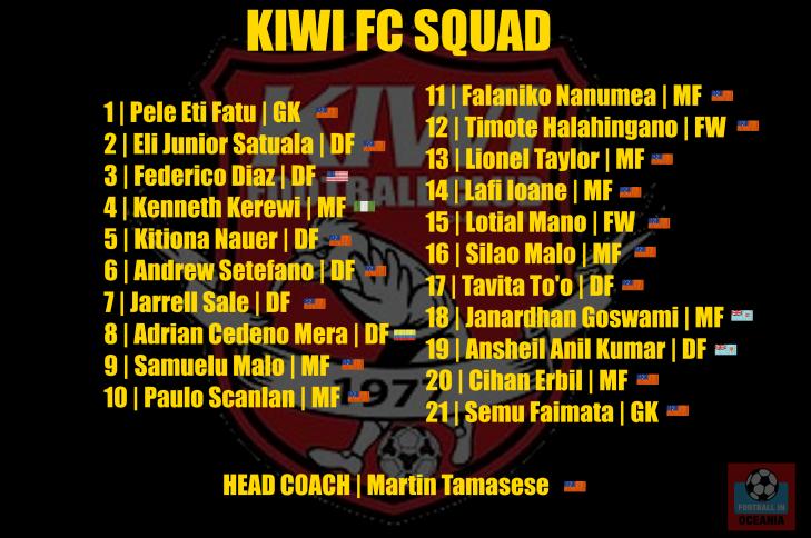 Kiwi squad
