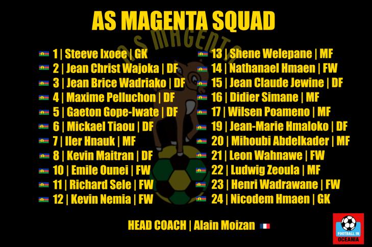 Magenta squad