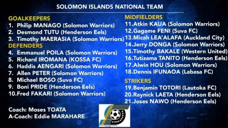 Solomon squad for Vanuatu