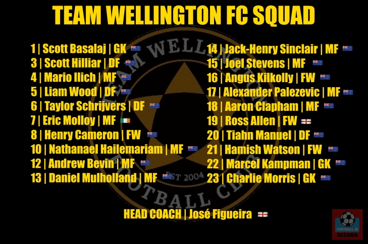 Team Welly squad